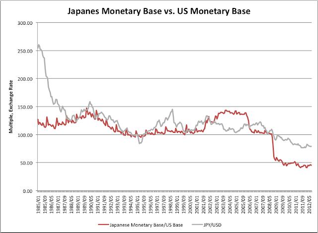BOJ balance sheet vs. Fed