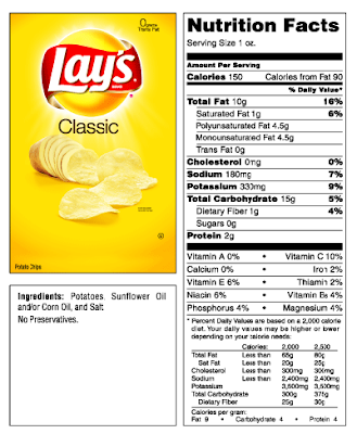Can Dogs Eat Lays Potato Chips