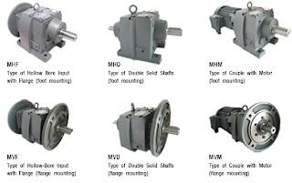 Chenta Helical Gear & Gear Motor