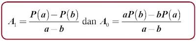 rumus Pembagian dengan Pembagi (x – a)(x – b)