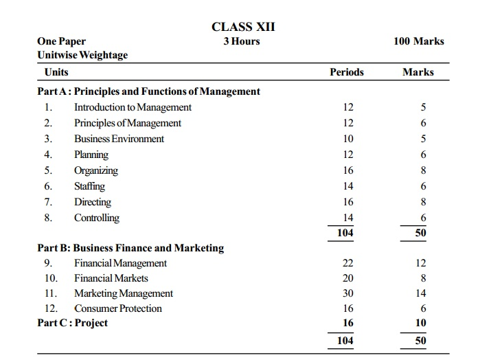Business studies class 12 syllabus of business studies class 12 syllabus of business studies class 12 year 2013 14 malvernweather Gallery