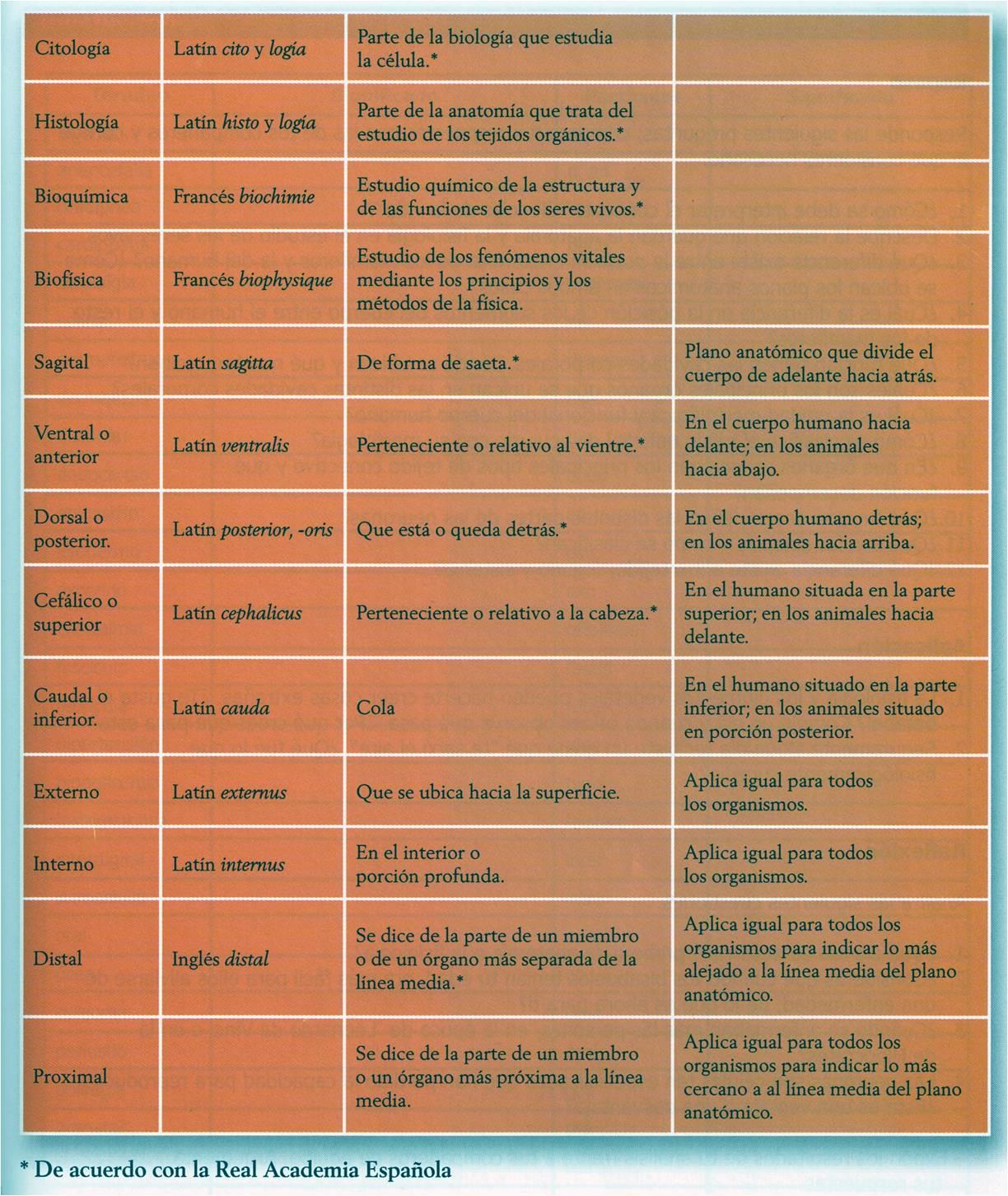 Educación para la Salud: 2011