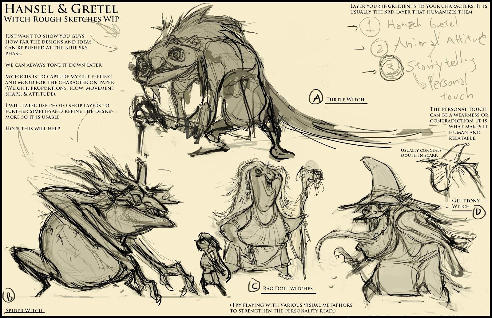 Character Design Resume : Kevin chen portfolio recent works