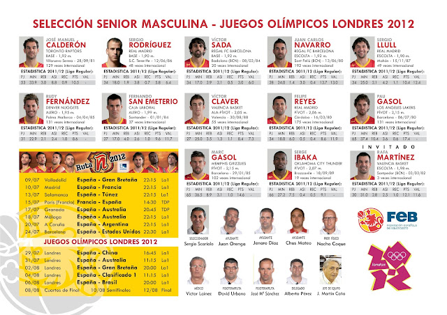 convocados y calendario londres 2012 baloncesto seleccin espaola
