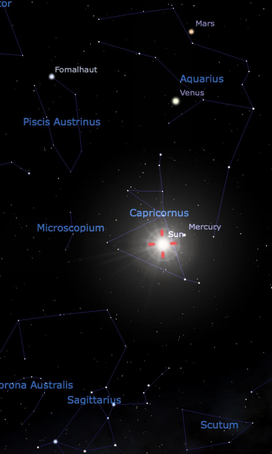 Position of sun on 29th jan 2015 is in capricornus