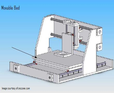 Best woodworking plans free diy cnc router plans wooden plans for Home router architecture