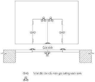 Giải pháp kỹ thuật để gia cường đi kính không khuôn, các vách kính lớn