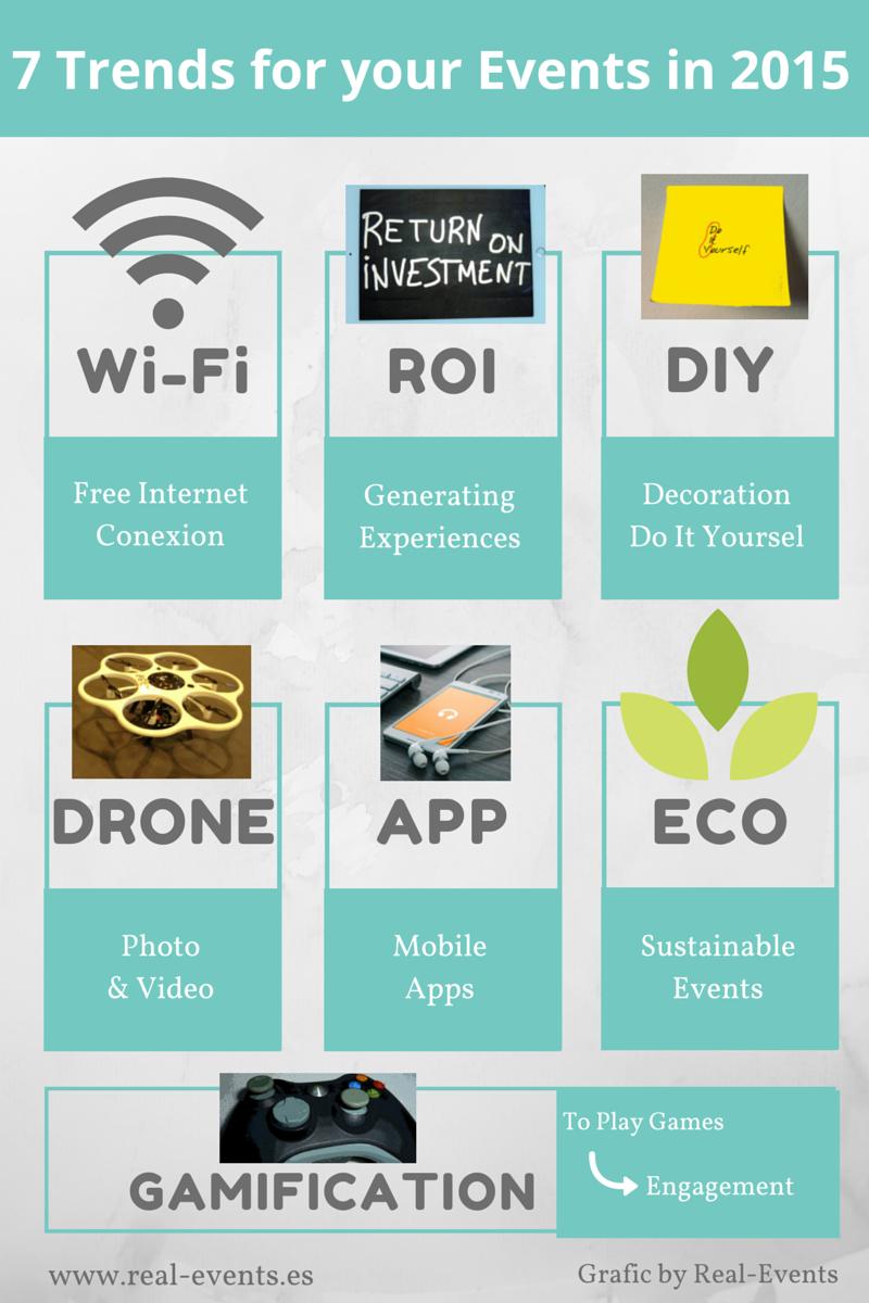 7 tendencias para eventos en 2015