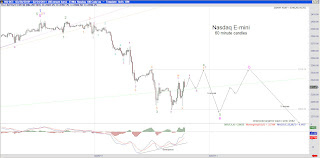 Nasdaq+E mini+ +2 24 11+ +60m Nasdaq E mini   February 24, 2011   60 minute candles. Further consolodation expected for a couple of days before selloff resumes . .