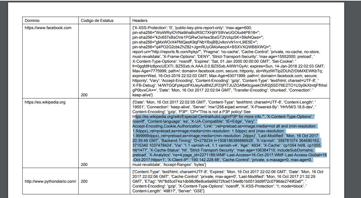Creación de archivos PDF con Python y Reportlab - Mi diario Python