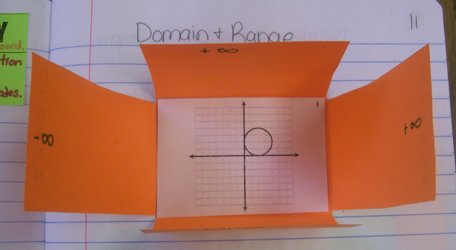 The Foldable Is Made To Perfectly Hold Our Domain And Range Practice Cards  That Are Housed In The Envelope