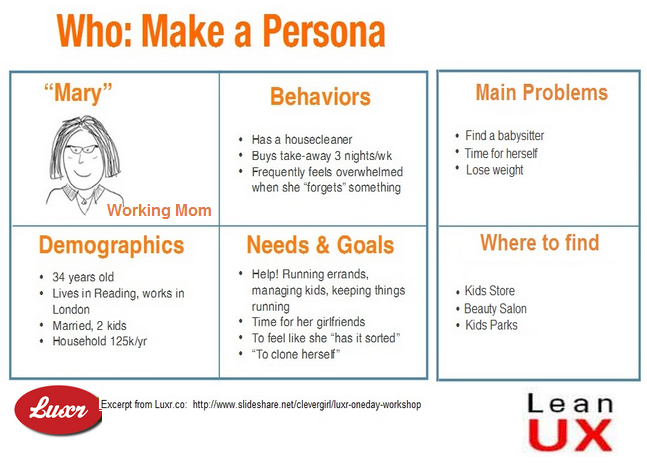 Persona Lean Startup In 4 Steps