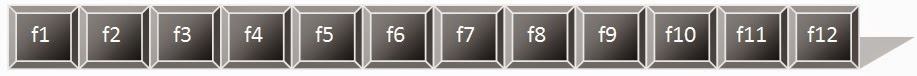 Keyboard Function keys or fn keys (f1,f2,f3,f4,f5,f6,f7,f8,f9,f10,f11,f12)