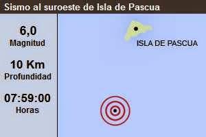 SISMO DE 6,0 GRADOS SE REGISTRA AL CERCA DE LA ISLA DE PASCUA, 1 DE NOVIEMBRE 2014