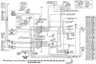 1961 dodge pickup truck wiring diagram