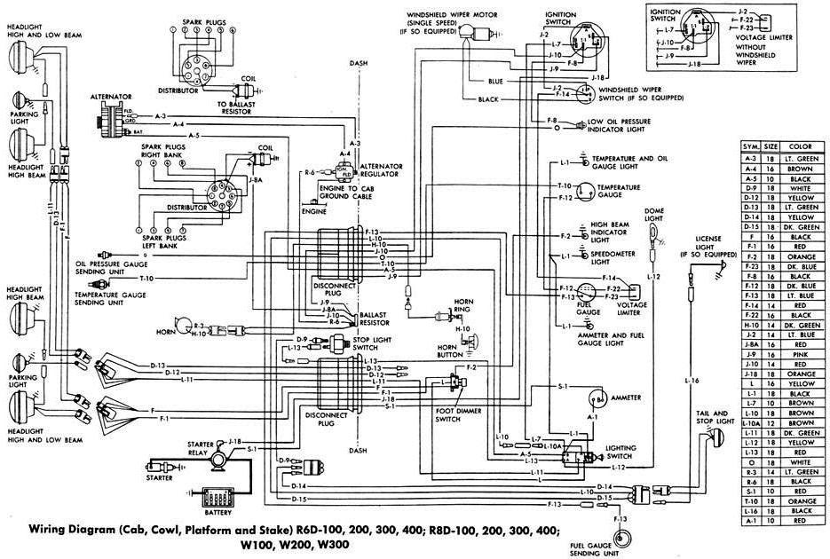 1961 Dodge Pickup Truck Wiring Diagram on 1963 ford galaxie wiring diagram