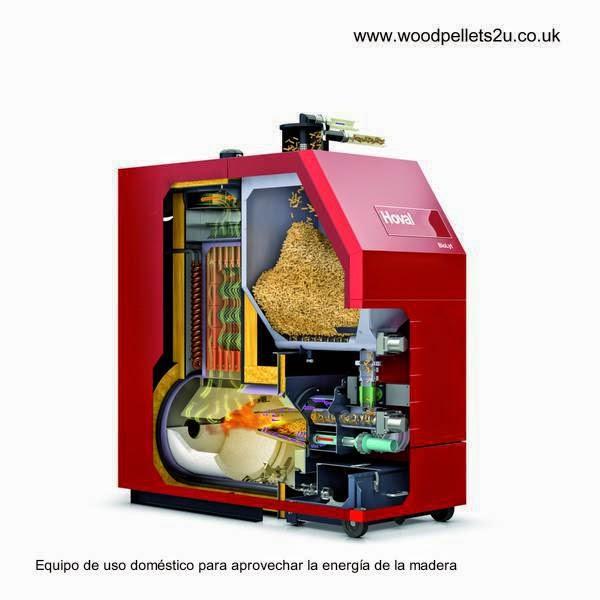 Equipo de biomasa para uso doméstico