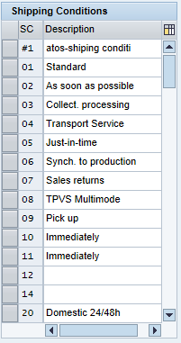 shipping point in sap sd delivery process