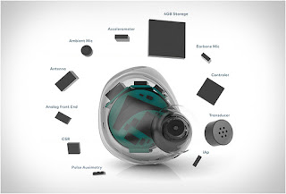 The Dash – Wireless Smart In Ear Headphones