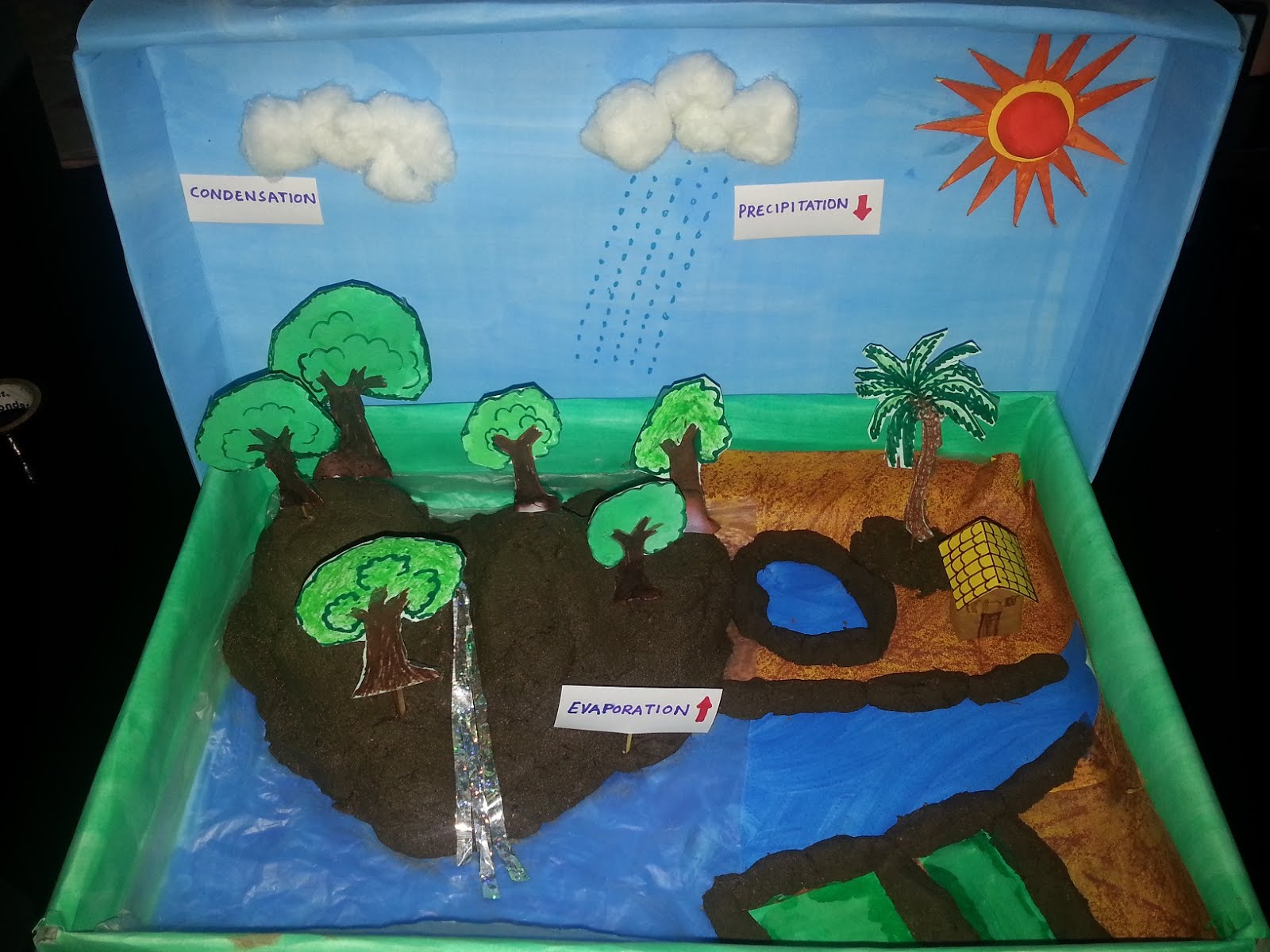 Blog space student project model of water cycle for How to make different types of house models