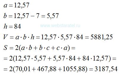 Объем и площадь поверхности прямоугольного параллелепиеда. Формулы. Математика для блондинок.