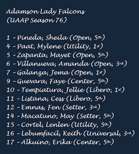 uaap season 76 women s volleyball new recruits nonoying uaap