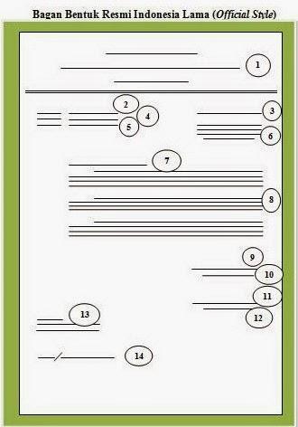 Contoh Format Surat Bentuk Resmi Indonesia Baru (New Official Style)