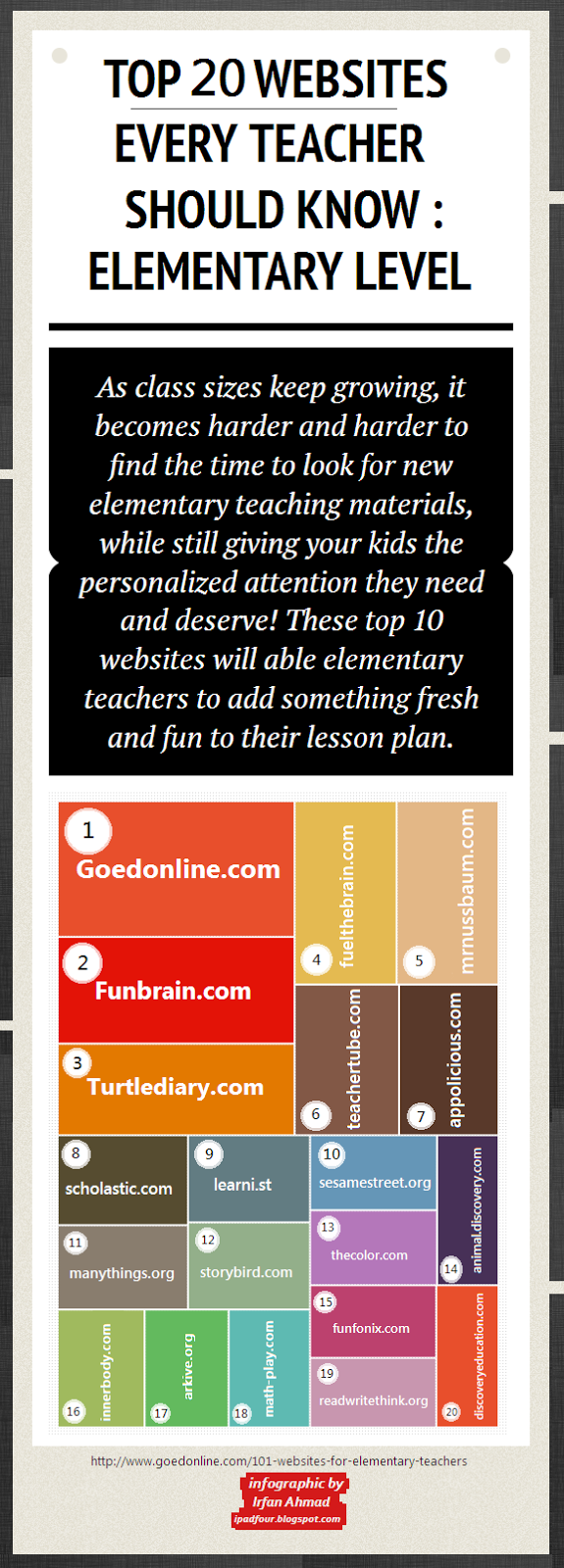 Top 20 Websites Every Teacher Should Know [infographic]