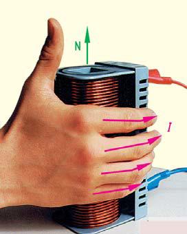 Contoh Alat Alat Elektromagnetik - Xpower Penghemat BBM Terbaik