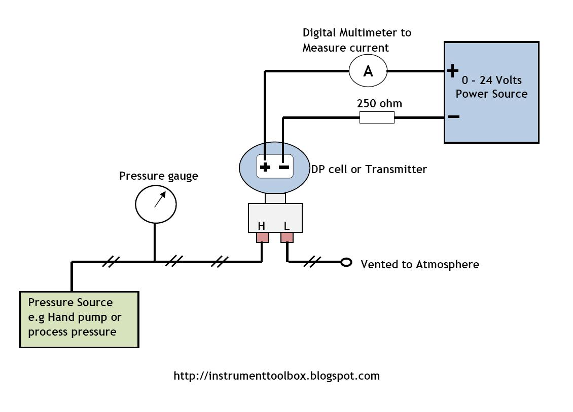 Hook Up Drawing For Differential Pressure Transmitter