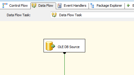 How to Loop through each record in a SSIS in-memory Table