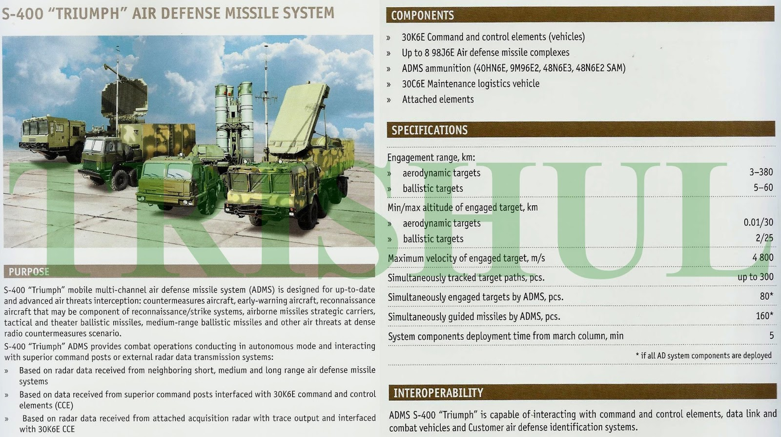 why we need s400