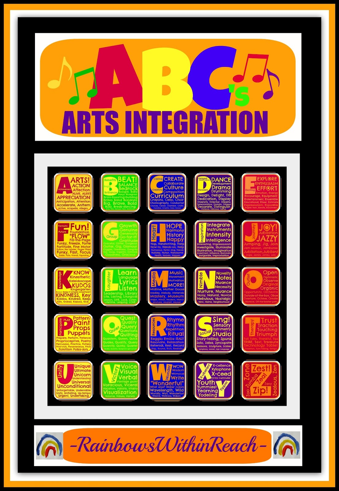 arts integration Faye is an internationally recognized leader in educating for creativity and arts-integration strategies for learning she has worked with schools, universities, education and arts organizations in nearly all 50 states, and many countries.