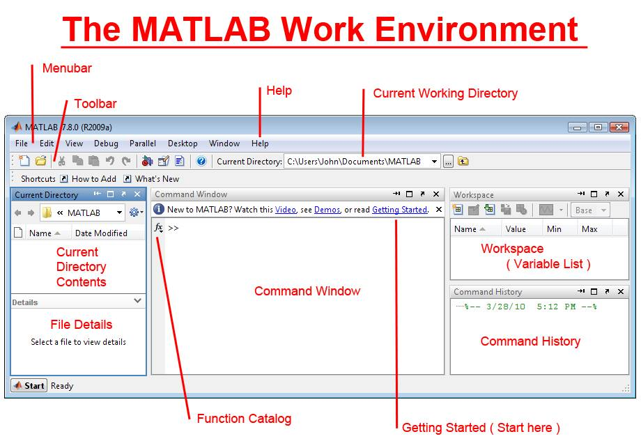MATlab file extensions
