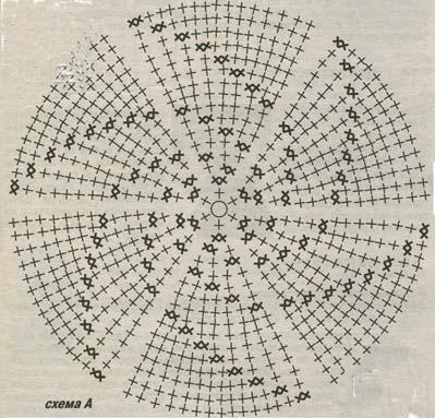 Ganchillo Pattern : crochet fabric , CROCHET - GANCHILLO - PATRONES - GRAFICOS: ganchillo ...