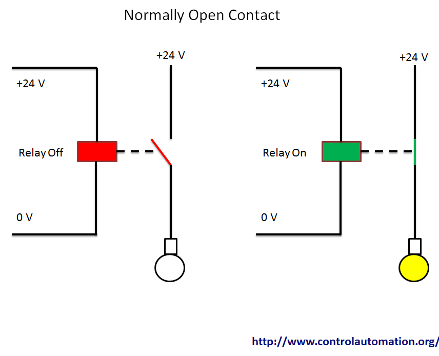 Normally Open Relay Wiring Library Inswebco