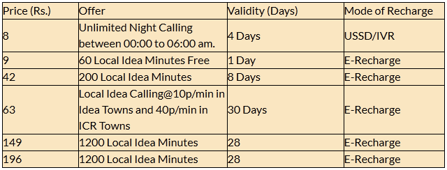 Idea Cellular offerring Unlimited Night Calling at Rs. 8