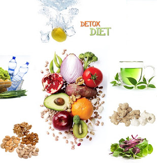 Detox Foods to Eat and Avoid