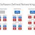 Cisco apresenta novidades em seu software de SDN