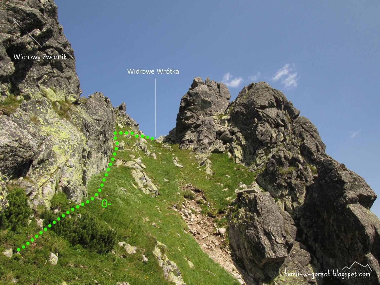 Wejście na Młynarza z Młynarzowej Przełęczy - schemat