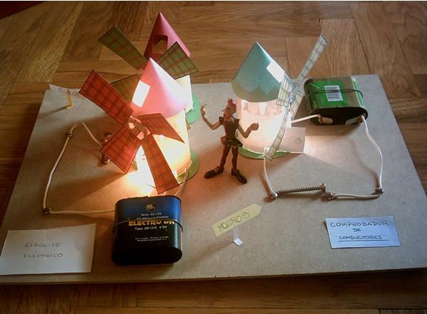 Circuito Electrico Simple Para Niños : Aula del tercer ciclo º cómo hacer un circuito eléctrico