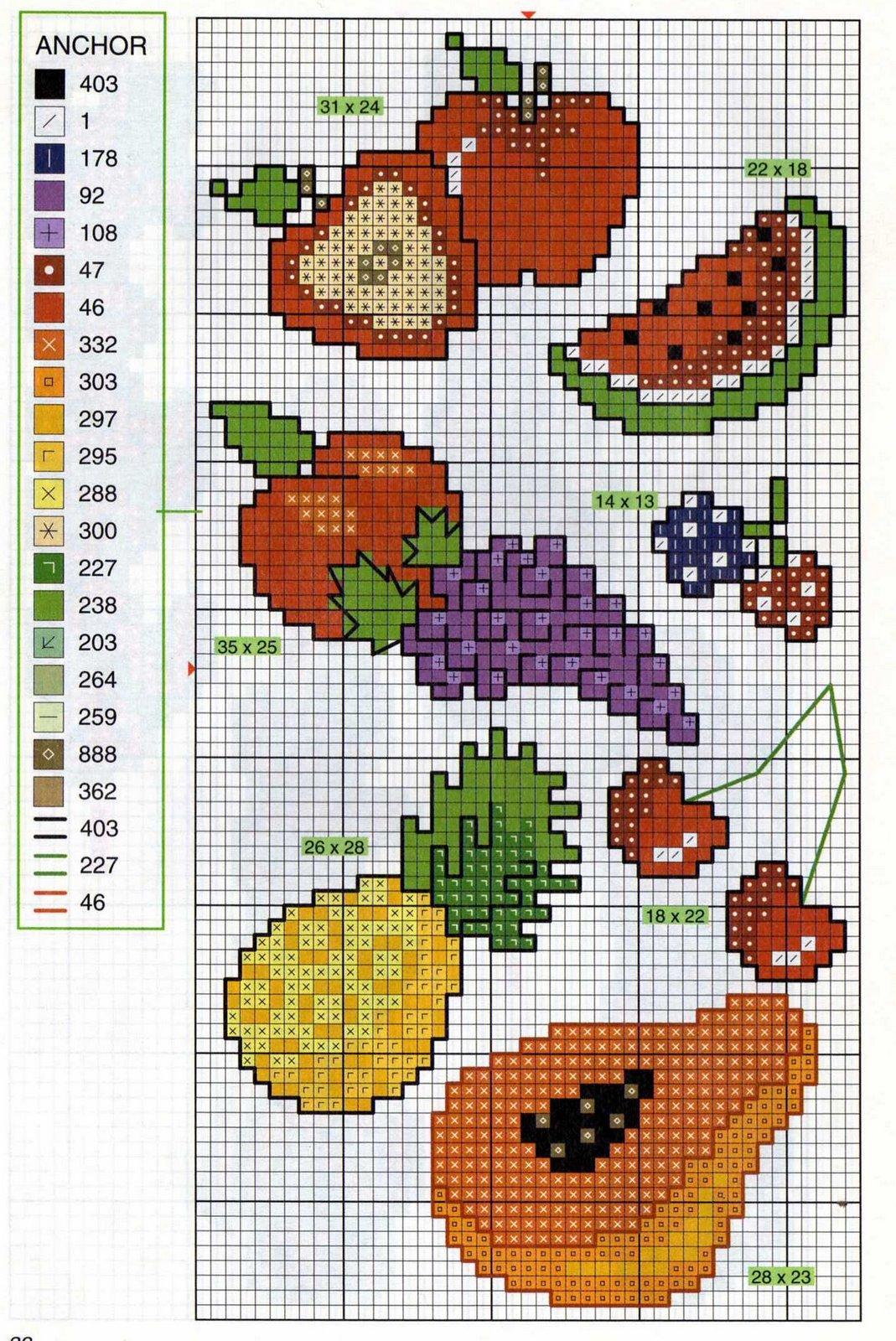 Frutas Para Bordar Em Ponto Cruz Graficos De Frutas Em Ponto Cruz