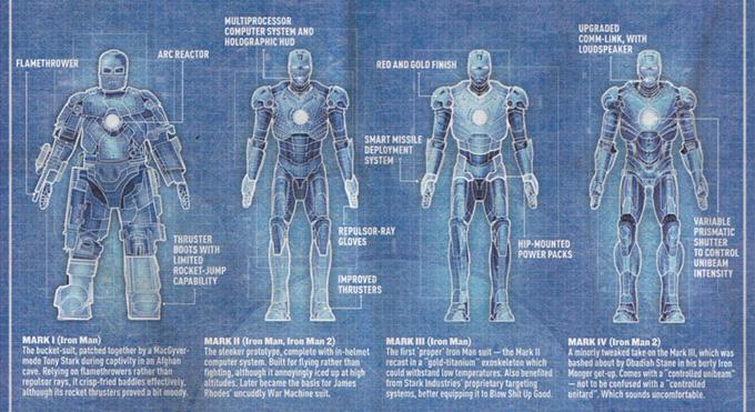Железный человек 3, Iron Man 3, mark 47