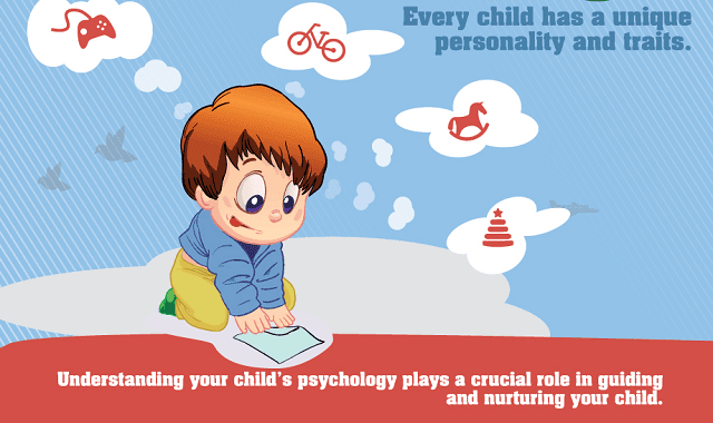 How To Understand Child's Psychology?