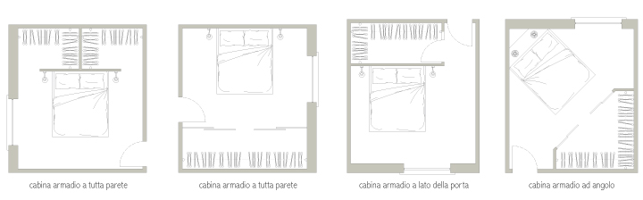 Camera Con Cabina Armadio E Bagno. Good Beautiful Prezzo Uac Da ...