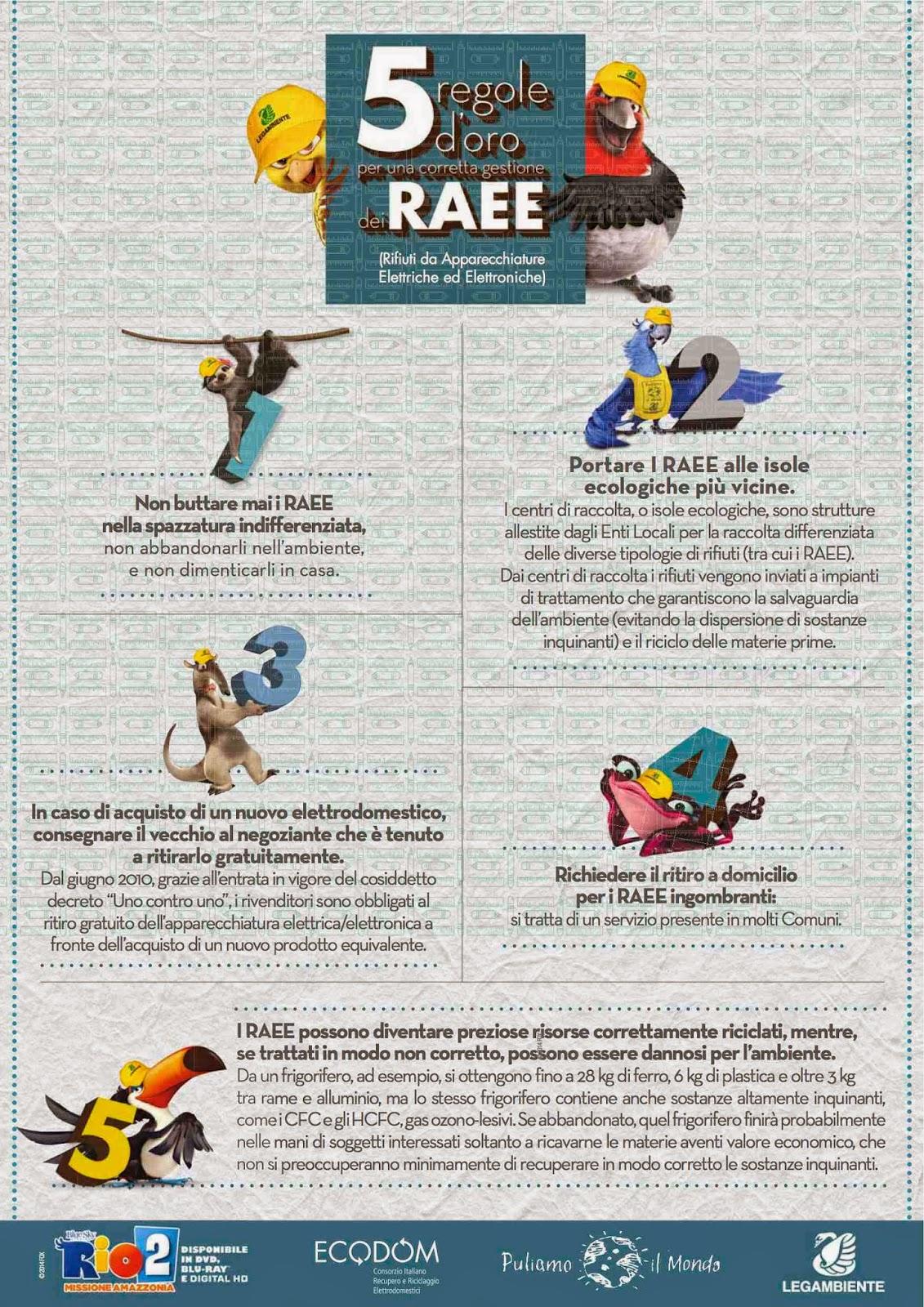 Incazzatodentro raee le 5 regole per smaltire for Contributo raee