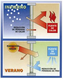 Opiniones de aislamiento t rmico - Aislamiento termico para casas ...