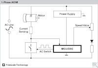 ac motor control diagram ac motor kit picture rh acmotorkitpicture blogspot com  AC Motor Wiring Diagram