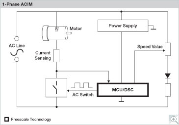 Ac Motor Control Diagram Ac Motor Kit Picture