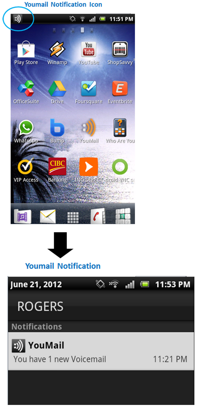 The Informatician Blog By Umar Ruhi How To Setup Free Voicemail
